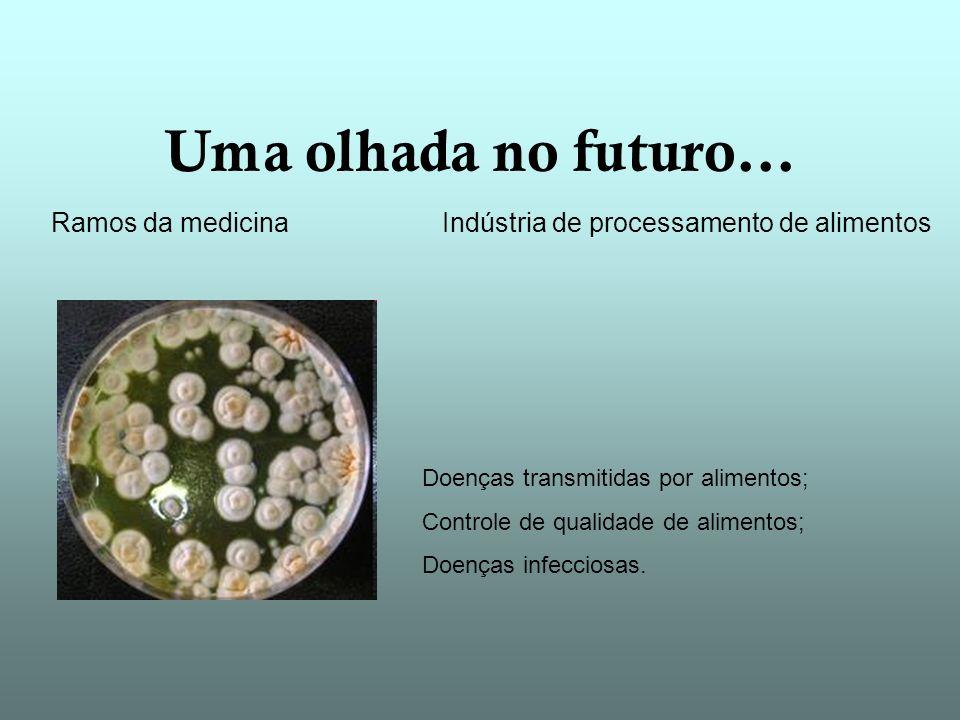 Uma olhada no futuro... Ramos da medicina Indústria de processamento de alimentos Doenças transmitidas por alimentos; Controle de qualidade de aliment