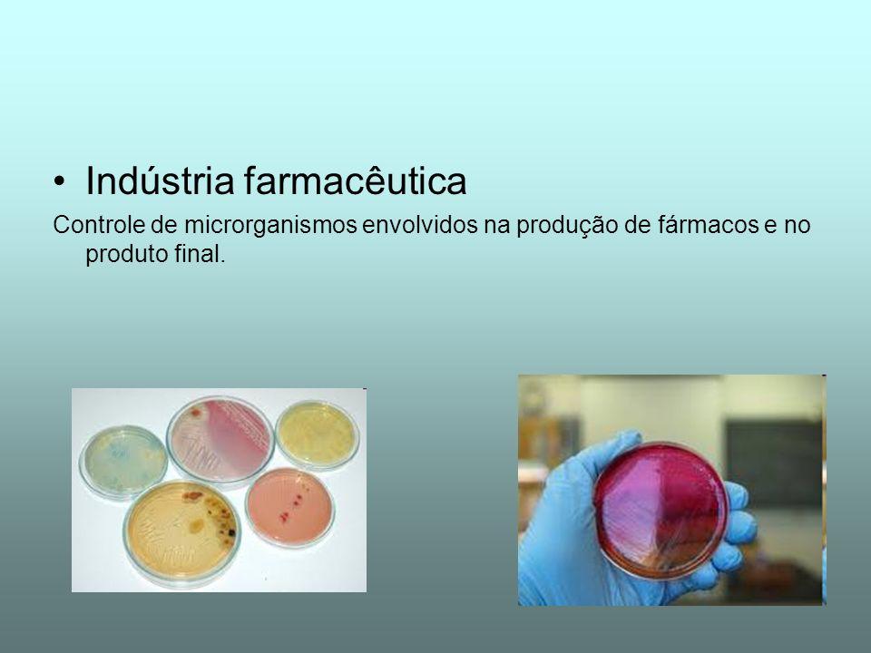 Indústria farmacêutica Controle de microrganismos envolvidos na produção de fármacos e no produto final.
