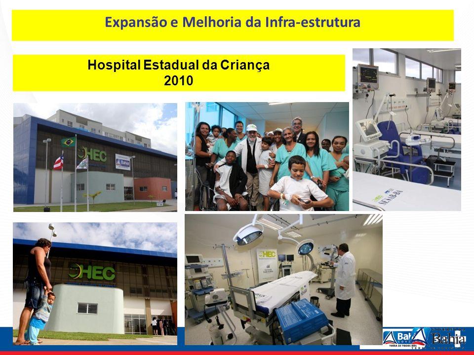 Hospital Estadual da Criança 2010 Expansão e Melhoria da Infra-estrutura