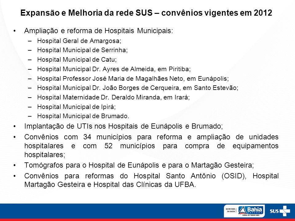 Ampliação e reforma de Hospitais Municipais: –Hospital Geral de Amargosa; –Hospital Municipal de Serrinha; –Hospital Municipal de Catu; –Hospital Muni