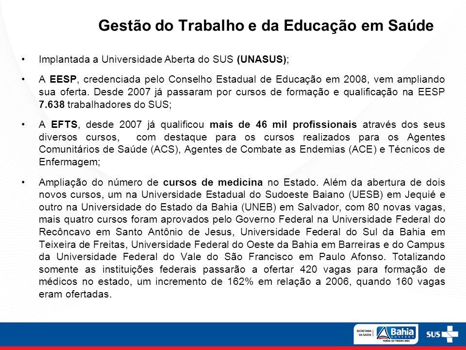 Implantada a Universidade Aberta do SUS (UNASUS); A EESP, credenciada pelo Conselho Estadual de Educação em 2008, vem ampliando sua oferta. Desde 2007