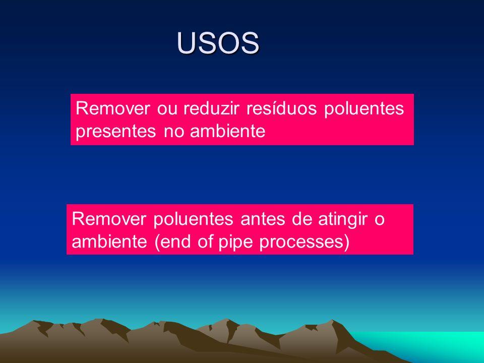 USOS Remover ou reduzir resíduos poluentes presentes no ambiente Remover poluentes antes de atingir o ambiente (end of pipe processes)
