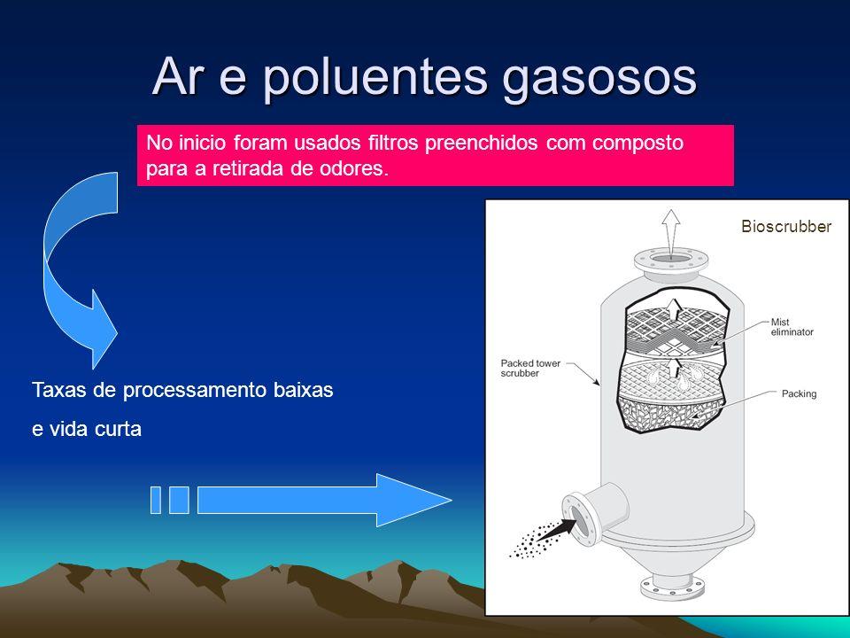 Ar e poluentes gasosos No inicio foram usados filtros preenchidos com composto para a retirada de odores. Taxas de processamento baixas e vida curta B