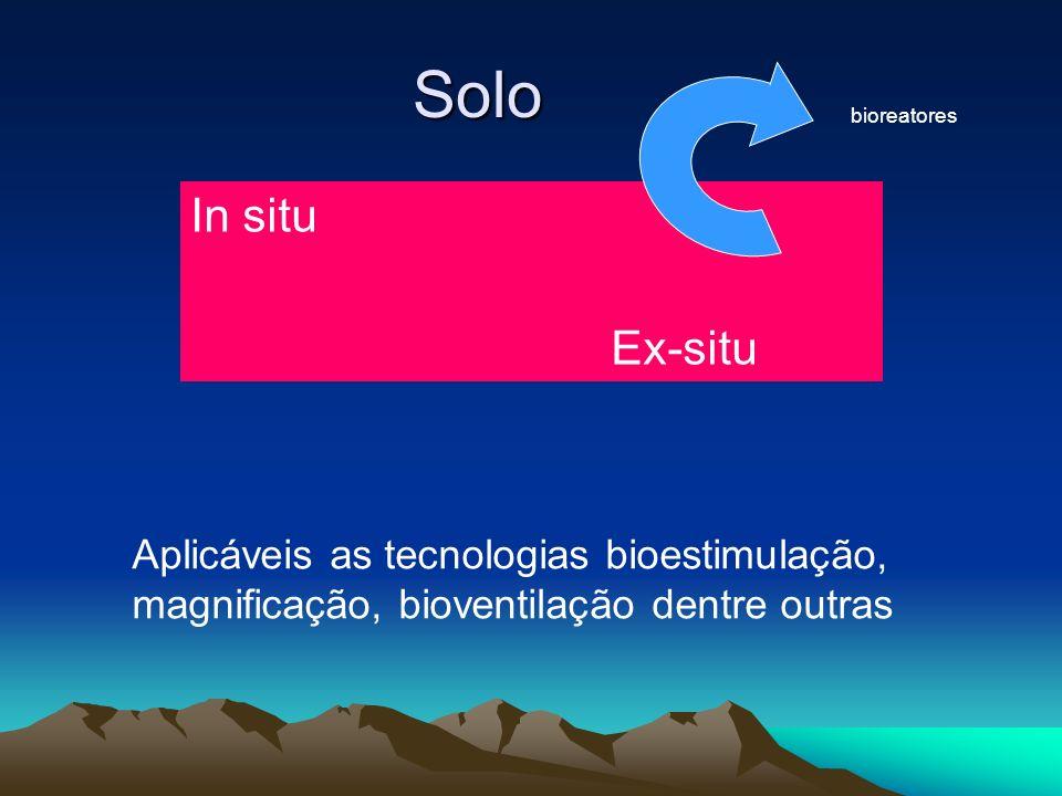 Solo In situ Ex-situ Aplicáveis as tecnologias bioestimulação, magnificação, bioventilação dentre outras bioreatores