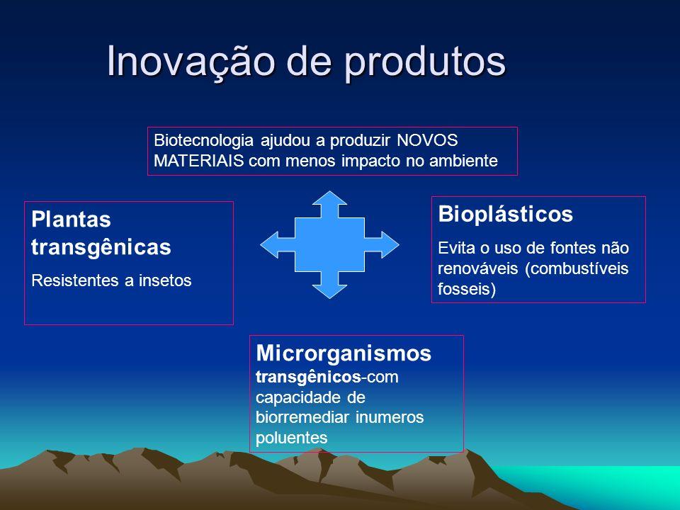 Inovação de produtos Biotecnologia ajudou a produzir NOVOS MATERIAIS com menos impacto no ambiente Bioplásticos Evita o uso de fontes não renováveis (