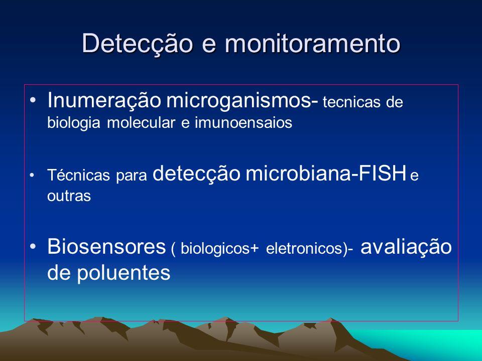 Detecção e monitoramento Inumeração microganismos- tecnicas de biologia molecular e imunoensaios Técnicas para detecção microbiana-FISH e outras Biose
