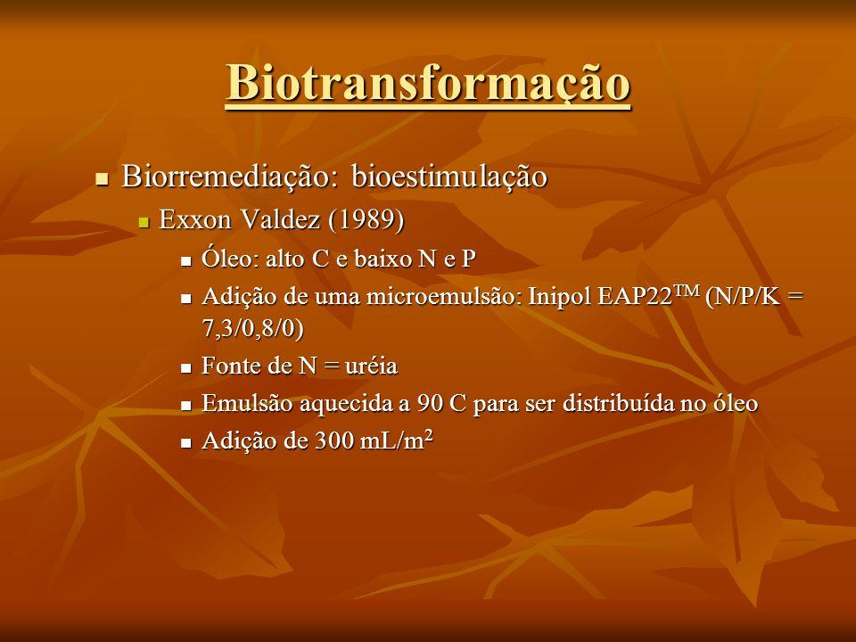 Biorremediação: bioestimulação Biorremediação: bioestimulação Exxon Valdez (1989) Exxon Valdez (1989) Óleo: alto C e baixo N e P Óleo: alto C e baixo