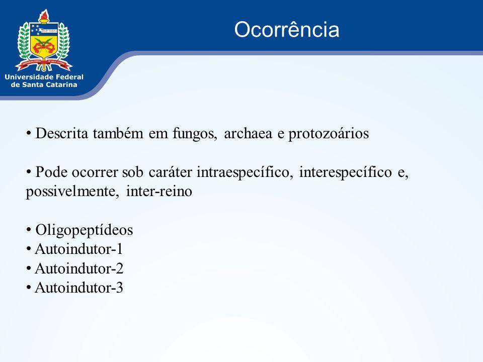 Ocorrência Descrita também em fungos, archaea e protozoários Pode ocorrer sob caráter intraespecífico, interespecífico e, possivelmente, inter-reino O