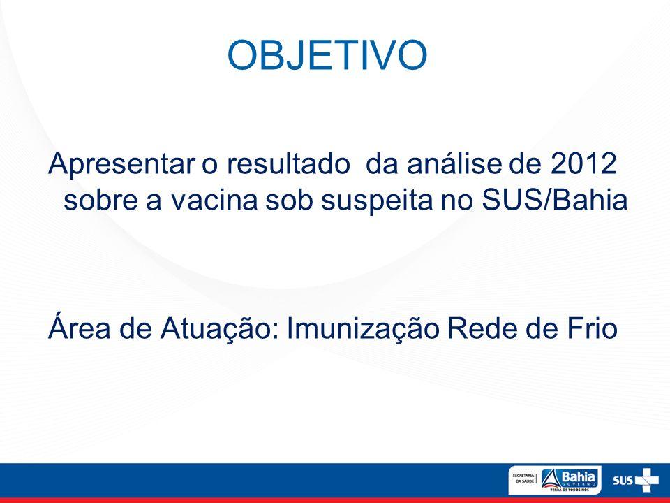 OBJETIVO Apresentar o resultado da análise de 2012 sobre a vacina sob suspeita no SUS/Bahia Área de Atuação: Imunização Rede de Frio