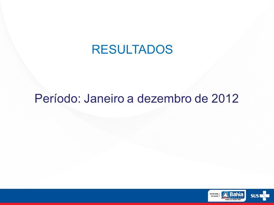 Período: Janeiro a dezembro de 2012 RESULTADOS