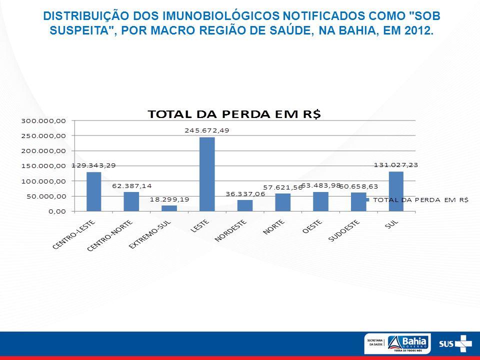 DISTRIBUIÇÃO DOS IMUNOBIOLÓGICOS NOTIFICADOS COMO SOB SUSPEITA , NA MACRO REGIÃO DE SAÚDE CENTRO-LESTE, EM 2012.