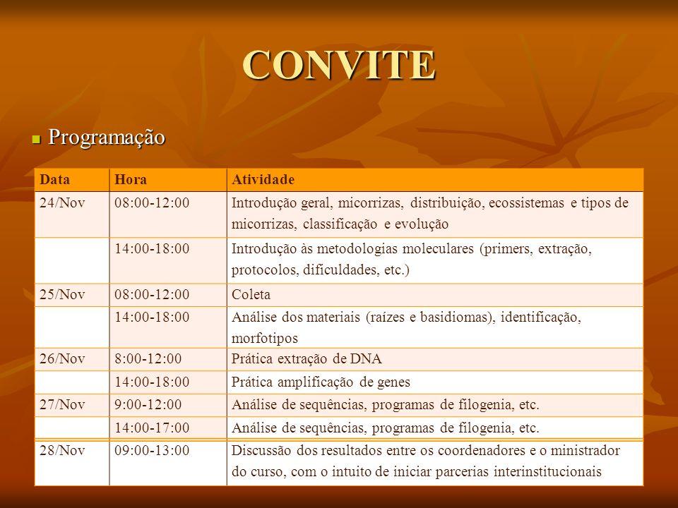 CONVITE Programação Programação DataHoraAtividade 24/Nov08:00-12:00 Introdução geral, micorrizas, distribuição, ecossistemas e tipos de micorrizas, cl