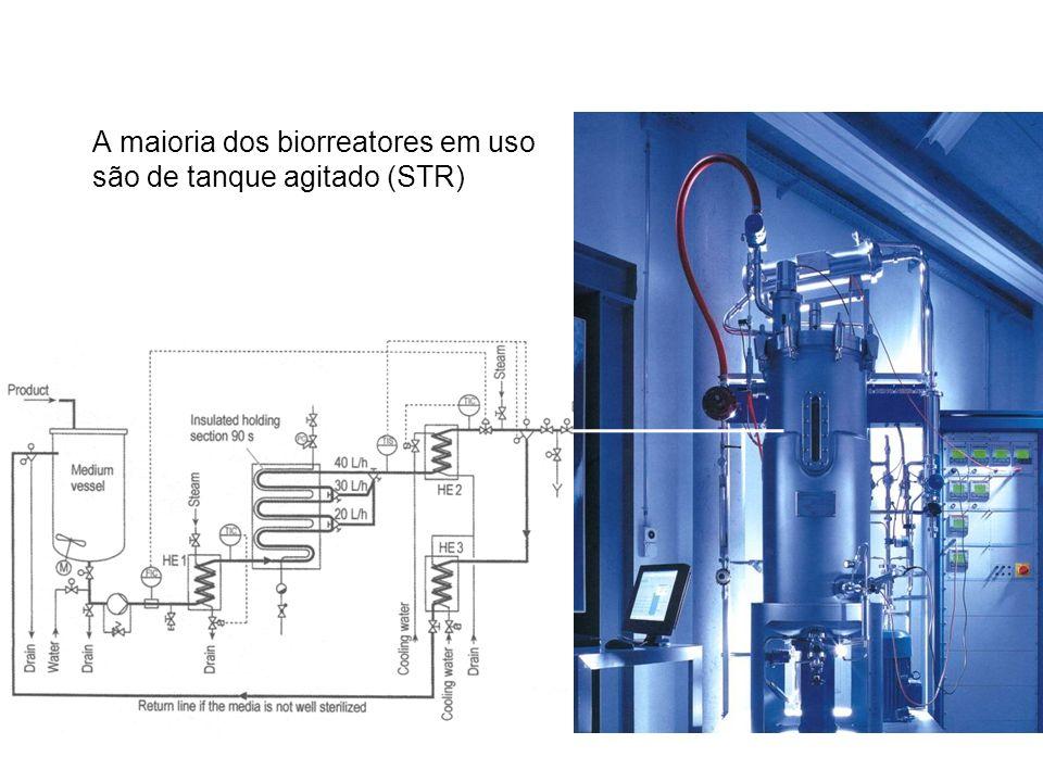 A maioria dos biorreatores em uso são de tanque agitado (STR)