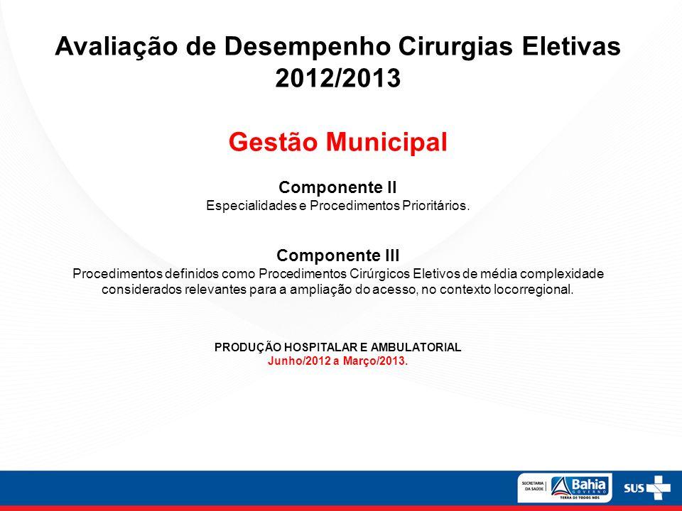 Avaliação de Desempenho Cirurgias Eletivas 2012/2013 Gestão Municipal Componente II Especialidades e Procedimentos Prioritários. Componente III Proced