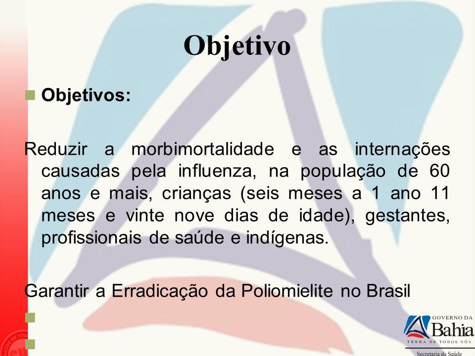 Objetivo Objetivos: Reduzir a morbimortalidade e as internações causadas pela influenza, na população de 60 anos e mais, crianças (seis meses a 1 ano