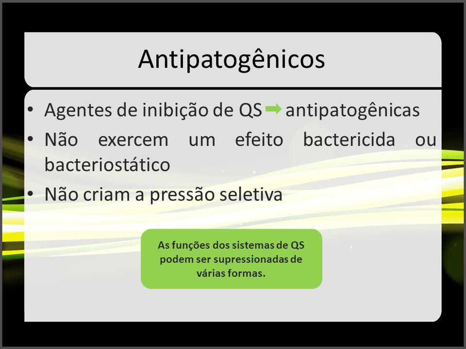 Antipatogênicos Agentes de inibição de QS antipatogênicas Não exercem um efeito bactericida ou bacteriostático Não criam a pressão seletiva As funções