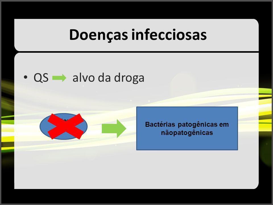 Doenças infecciosas QS alvo da droga Sistema QS Bactérias patogênicas em nãopatogênicas