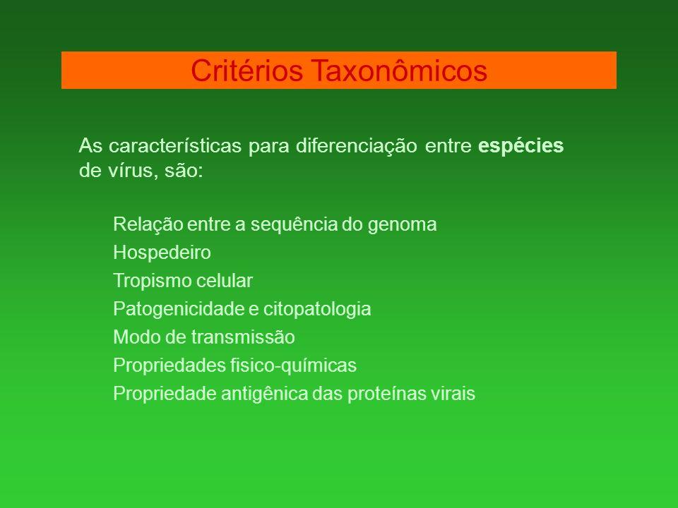 As características para diferenciação entre espécies de vírus, são: Relação entre a sequência do genoma Hospedeiro Tropismo celular Patogenicidade e c