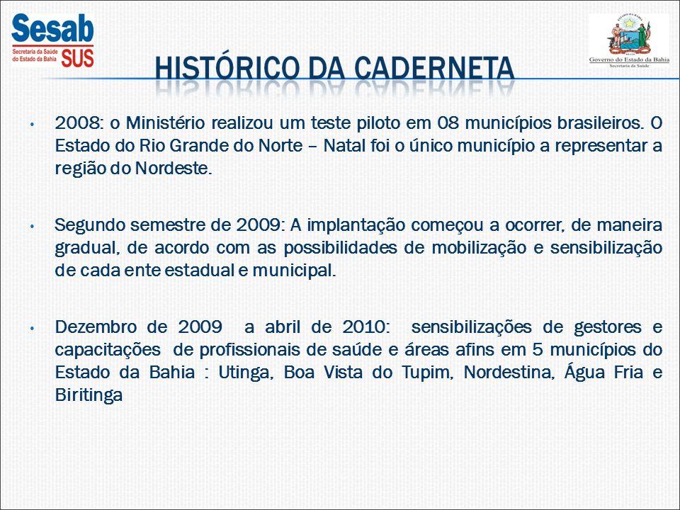 2008: o Ministério realizou um teste piloto em 08 municípios brasileiros.