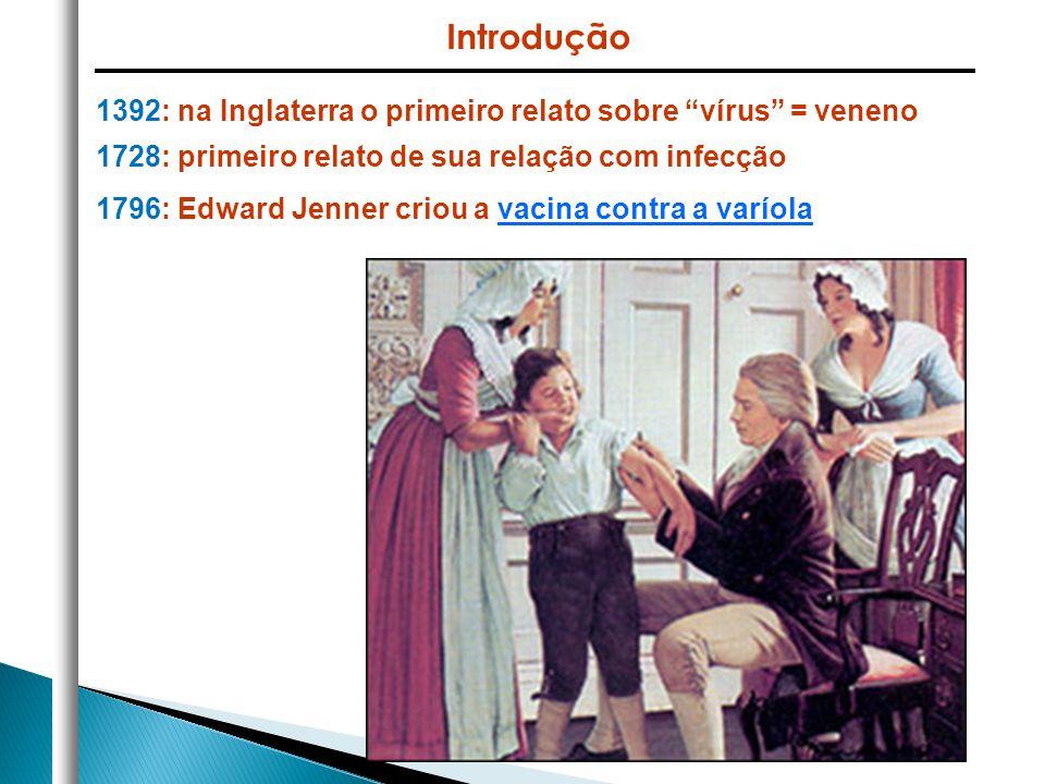 1392: na Inglaterra o primeiro relato sobre vírus = veneno 1728: primeiro relato de sua relação com infecção 1796: Edward Jenner criou a vacina contra