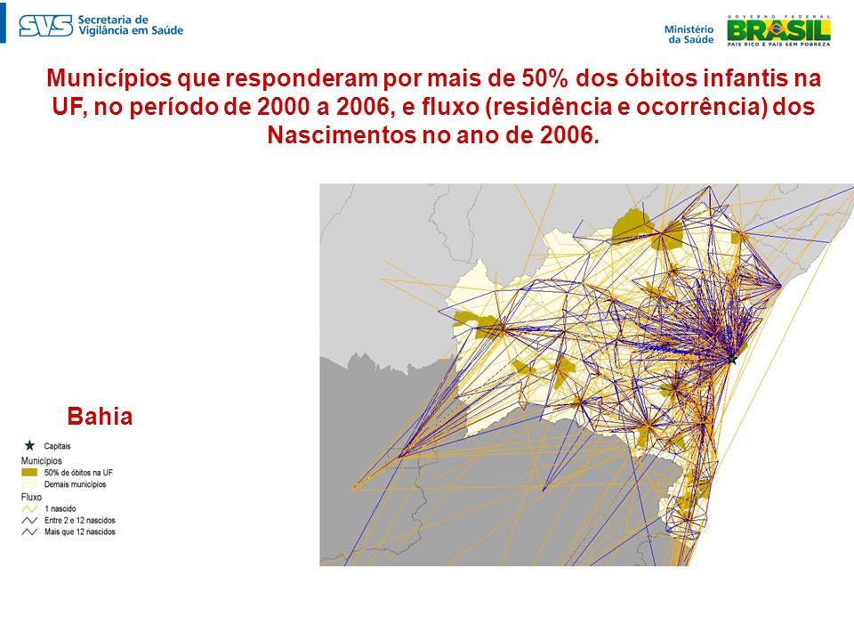 Bahia Municípios que responderam por mais de 50% dos óbitos infantis na UF, no período de 2000 a 2006, e fluxo (residência e ocorrência) dos Nasciment