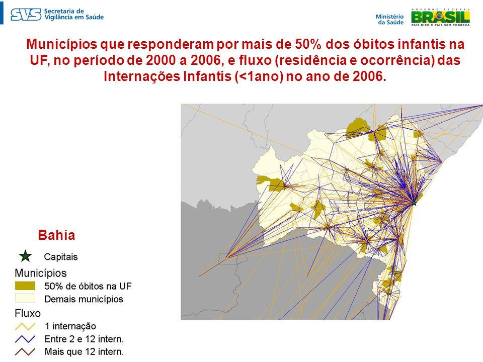 Bahia Municípios que responderam por mais de 50% dos óbitos infantis na UF, no período de 2000 a 2006, e fluxo (residência e ocorrência) das Internaçõ