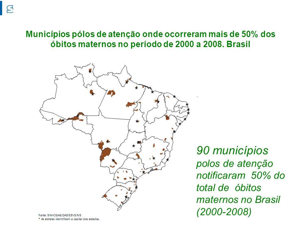 90 municípios polos de atenção notificaram 50% do total de óbitos maternos no Brasil (2000-2008) Municípios pólos de atenção onde ocorreram mais de 50
