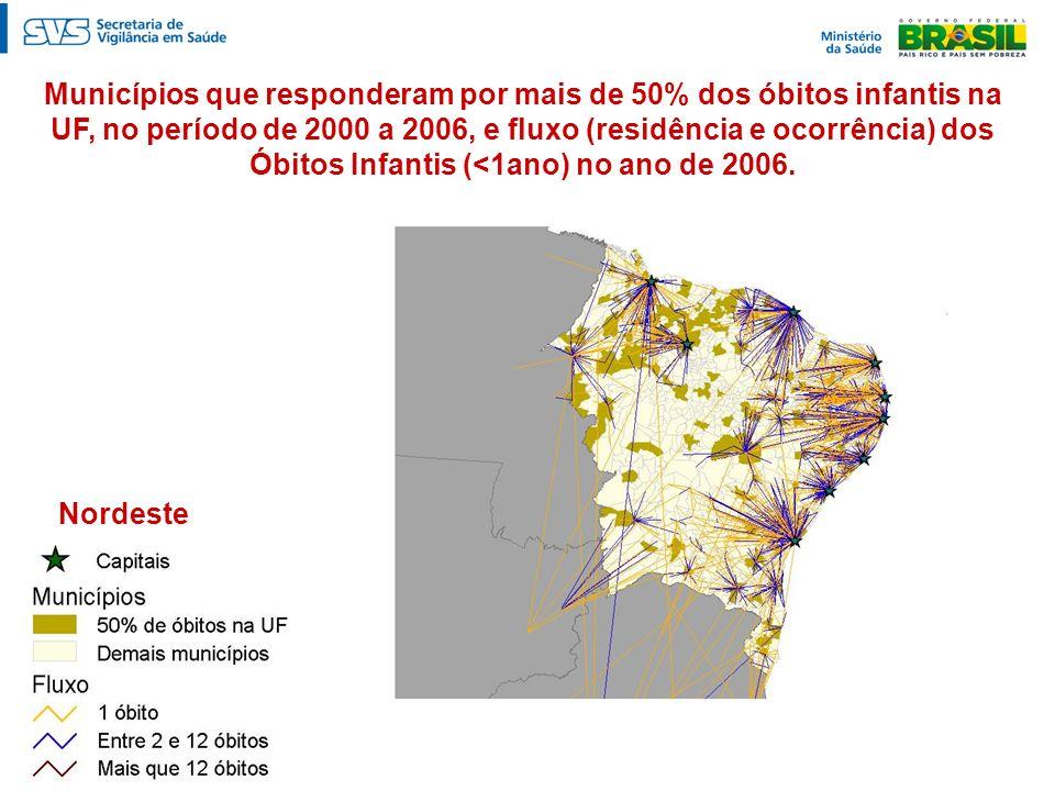 Nordeste Municípios que responderam por mais de 50% dos óbitos infantis na UF, no período de 2000 a 2006, e fluxo (residência e ocorrência) dos Óbitos