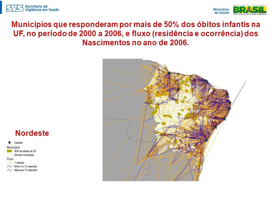 Nordeste Municípios que responderam por mais de 50% dos óbitos infantis na UF, no período de 2000 a 2006, e fluxo (residência e ocorrência) dos Nascim