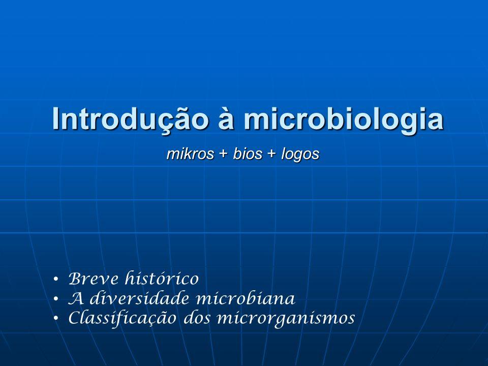 Introdução à microbiologia mikros + bios + logos Breve histórico A diversidade microbiana Classificação dos microrganismos