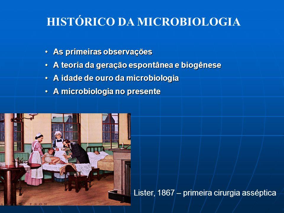 As primeiras observaçõesAs primeiras observações A teoria da geração espontânea e biogêneseA teoria da geração espontânea e biogênese A idade de ouro da microbiologiaA idade de ouro da microbiologia A microbiologia no presenteA microbiologia no presente Lister, 1867 – primeira cirurgia asséptica HISTÓRICO DA MICROBIOLOGIA