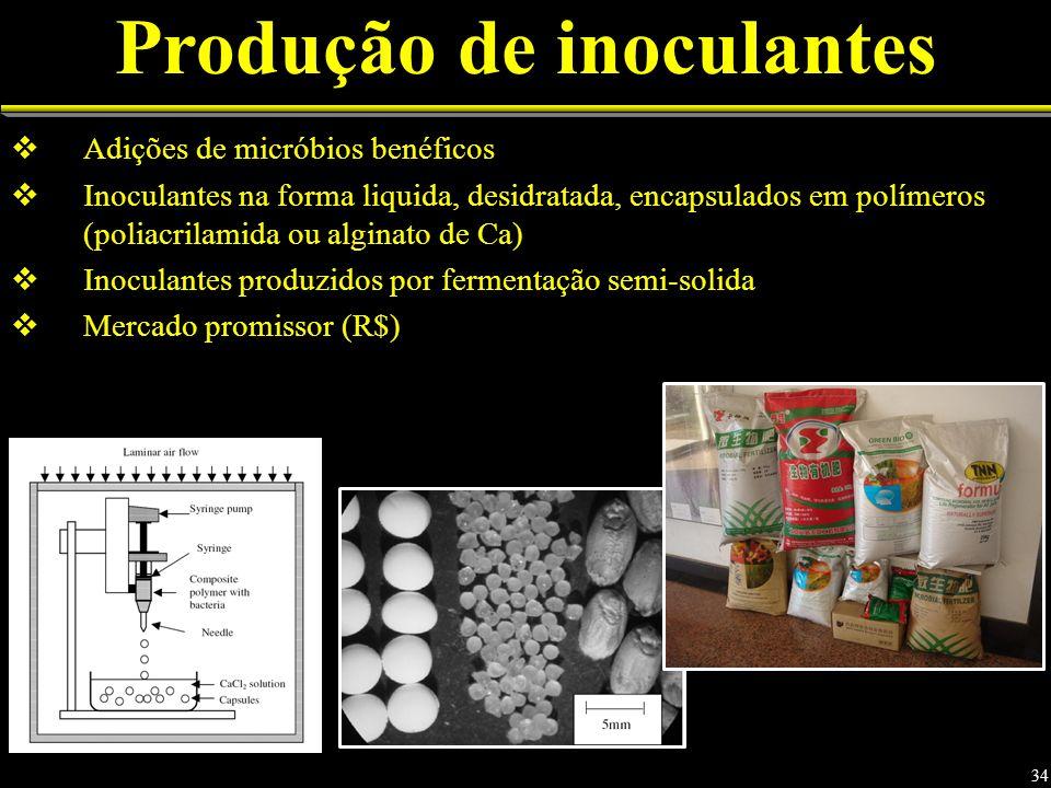 Adições de micróbios benéficos Inoculantes na forma liquida, desidratada, encapsulados em polímeros (poliacrilamida ou alginato de Ca) Inoculantes produzidos por fermentação semi-solida Mercado promissor (R$) Produção de inoculantes 34