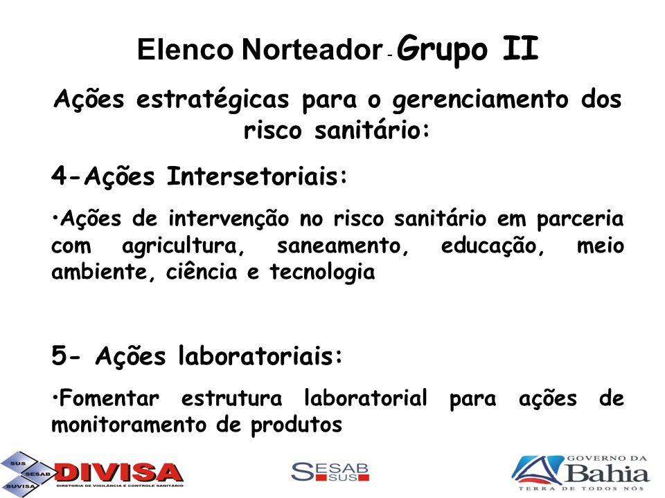 Elenco Norteador - Grupo II Ações estratégicas para o gerenciamento dos risco sanitário: 4-Ações Intersetoriais: Ações de intervenção no risco sanitár