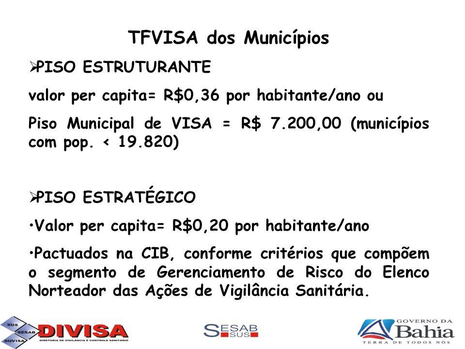 TFVISA dos Municípios PISO ESTRUTURANTE valor per capita= R$0,36 por habitante/ano ou Piso Municipal de VISA = R$ 7.200,00 (municípios com pop. < 19.8