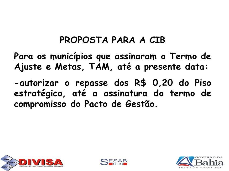 PROPOSTA PARA A CIB Para os municípios que assinaram o Termo de Ajuste e Metas, TAM, até a presente data: -autorizar o repasse dos R$ 0,20 do Piso est