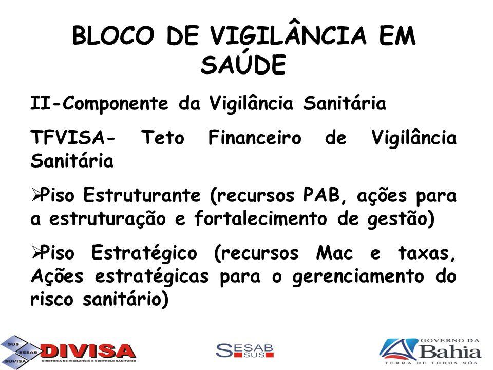 BLOCO DE VIGILÂNCIA EM SAÚDE II-Componente da Vigilância Sanitária TFVISA- Teto Financeiro de Vigilância Sanitária Piso Estruturante (recursos PAB, aç
