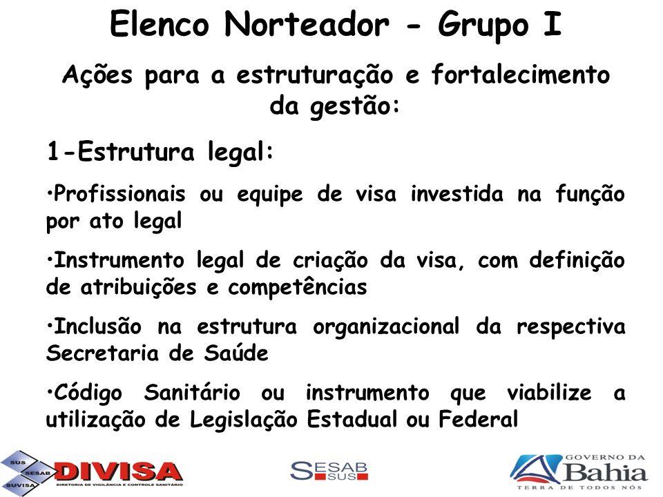 Elenco Norteador - Grupo I Ações para a estruturação e fortalecimento da gestão: 1-Estrutura legal: Profissionais ou equipe de visa investida na funçã