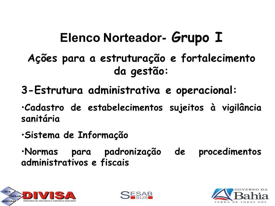 Elenco Norteador- Grupo I Ações para a estruturação e fortalecimento da gestão: 3-Estrutura administrativa e operacional: Cadastro de estabelecimentos