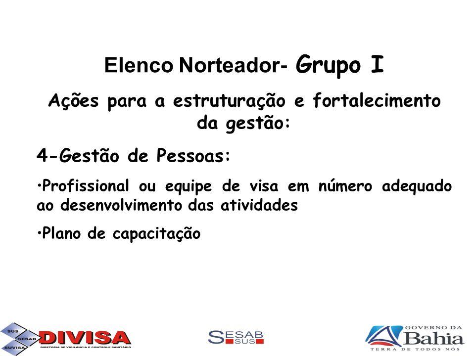 Elenco Norteador- Grupo I Ações para a estruturação e fortalecimento da gestão: 4-Gestão de Pessoas: Profissional ou equipe de visa em número adequado