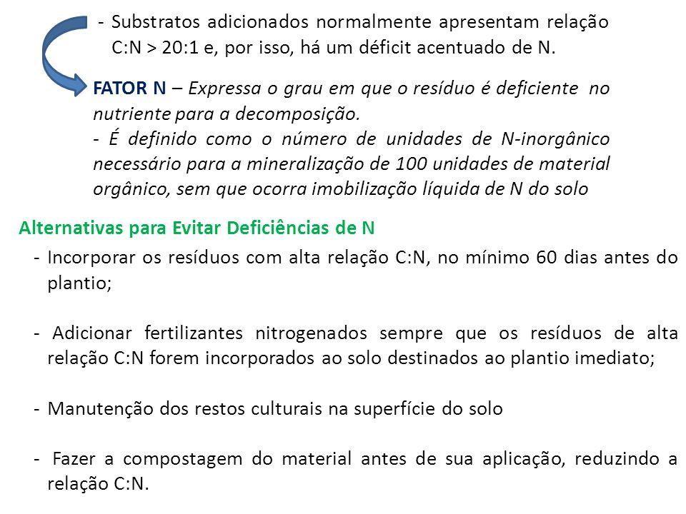 -Substratos adicionados normalmente apresentam relação C:N > 20:1 e, por isso, há um déficit acentuado de N. FATOR N – Expressa o grau em que o resídu