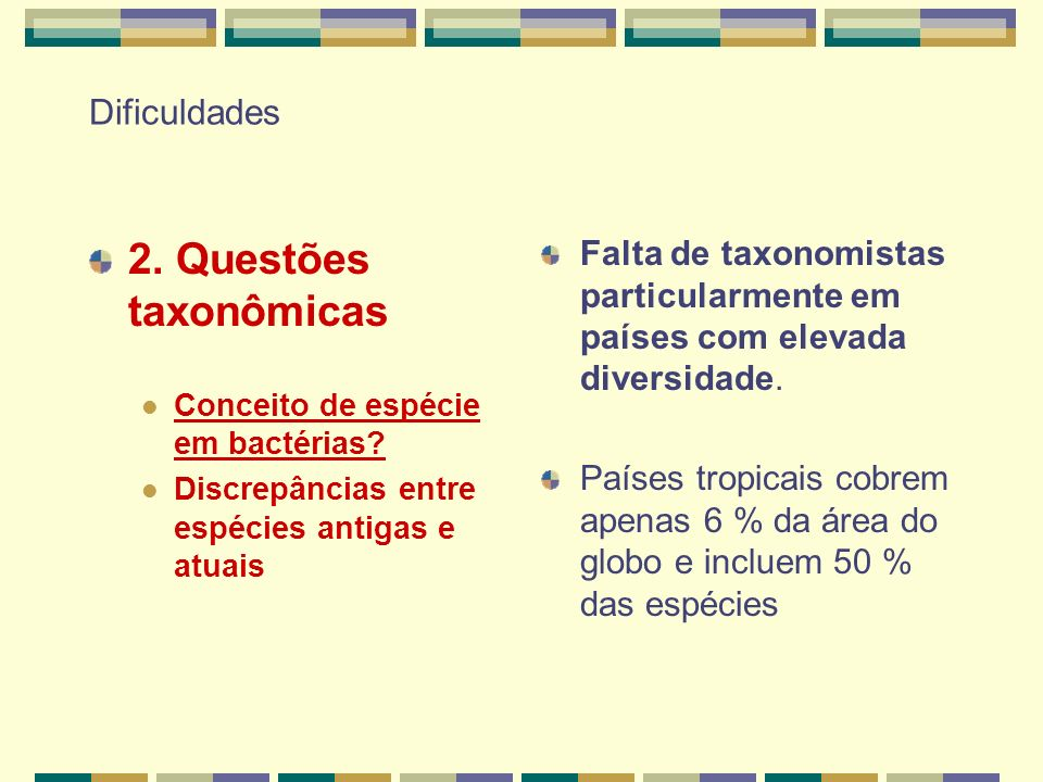 Dificuldades 2.Questões taxonômicas Conceito de espécie em bactérias.
