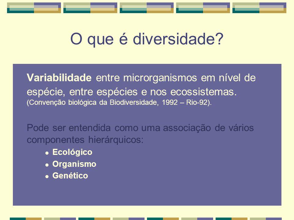 O que é diversidade? Variabilidade entre microrganismos em nível de espécie, entre espécies e nos ecossistemas. (Convenção biológica da Biodiversidade