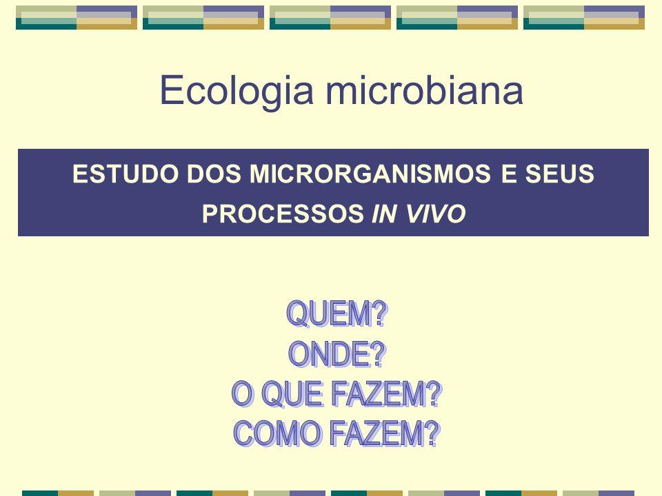Ecologia microbiana ESTUDO DOS MICRORGANISMOS E SEUS PROCESSOS IN VIVO