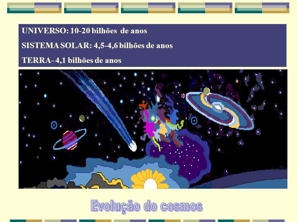 UNIVERSO: 10-20 bilhões de anos SISTEMA SOLAR: 4,5-4,6 bilhões de anos TERRA- 4,1 bilhões de anos