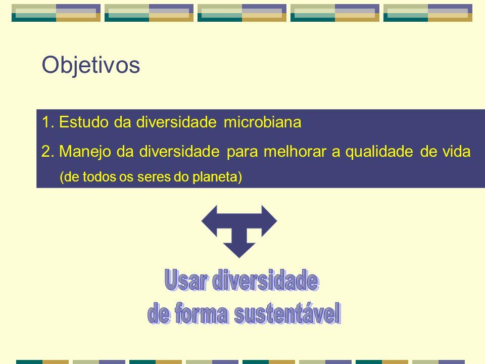 Objetivos 1. Estudo da diversidade microbiana 2. Manejo da diversidade para melhorar a qualidade de vida (de todos os seres do planeta)