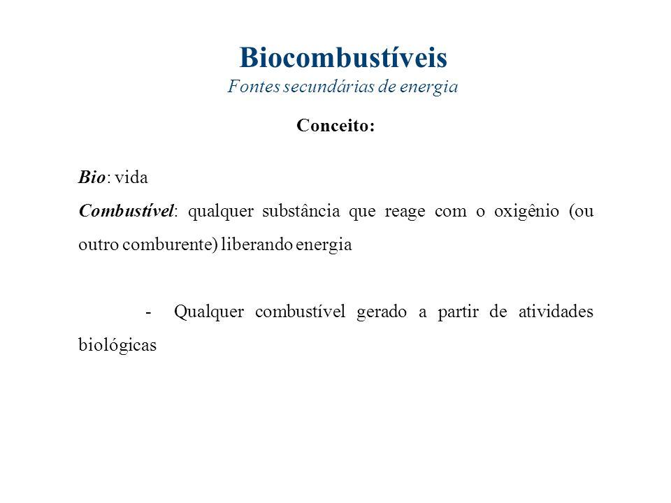 Biocombustíveis Fontes secundárias de energia Conceito: Bio: vida Combustível: qualquer substância que reage com o oxigênio (ou outro comburente) libe