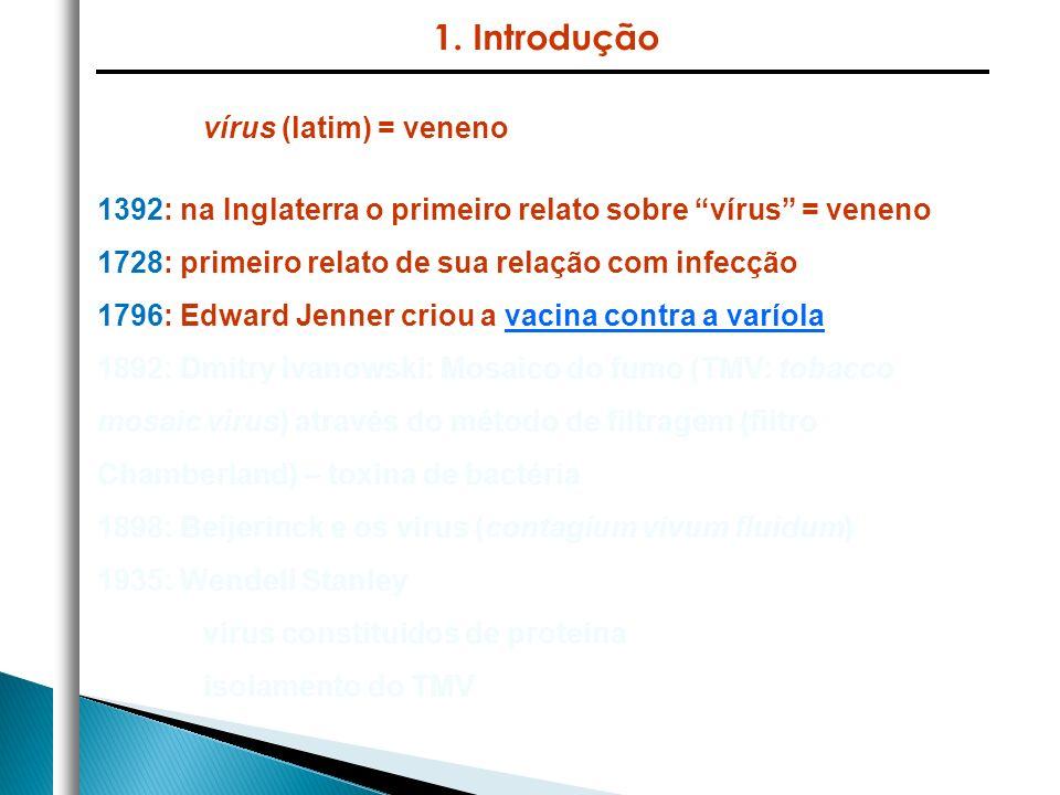 vírus (latim) = veneno 1392: na Inglaterra o primeiro relato sobre vírus = veneno 1728: primeiro relato de sua relação com infecção 1796: Edward Jenne