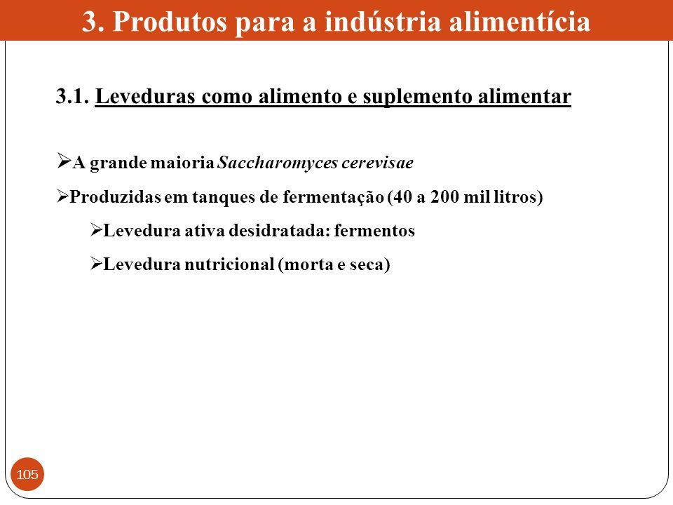 3.1. Leveduras como alimento e suplemento alimentar A grande maioria Saccharomyces cerevisae Produzidas em tanques de fermentação (40 a 200 mil litros