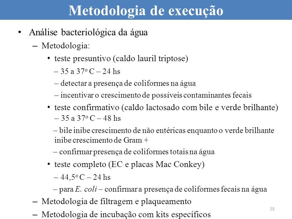 Análise bacteriológica da água – Metodologia: teste presuntivo (caldo lauril triptose) – 35 a 37 o C – 24 hs – detectar a presença de coliformes na ág