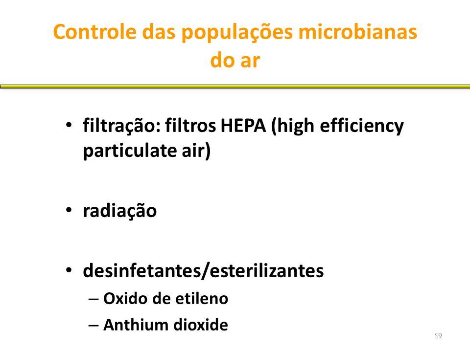 Controle das populações microbianas do ar filtração: filtros HEPA (high efficiency particulate air) radiação desinfetantes/esterilizantes – Oxido de e